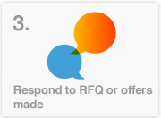 Online Trading Board - Tenders in Singapore Respond to RFQ - SingTel myBusiness